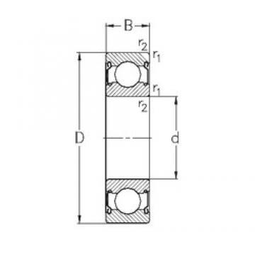 45 mm x 58 mm x 7 mm  NKE 61809-2Z deep groove ball bearings
