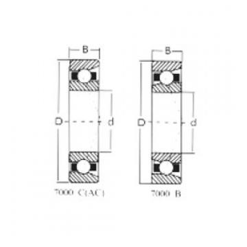 80 mm x 140 mm x 26 mm  Loyal 7216AC angular contact ball bearings