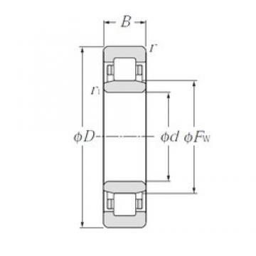 190 mm x 340 mm x 92 mm  NTN NU2238E cylindrical roller bearings