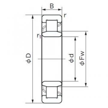 190 mm x 340 mm x 92 mm  NACHI NU 2238 E cylindrical roller bearings