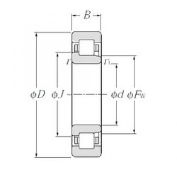 65 mm x 120 mm x 23 mm  CYSD NJ213E cylindrical roller bearings